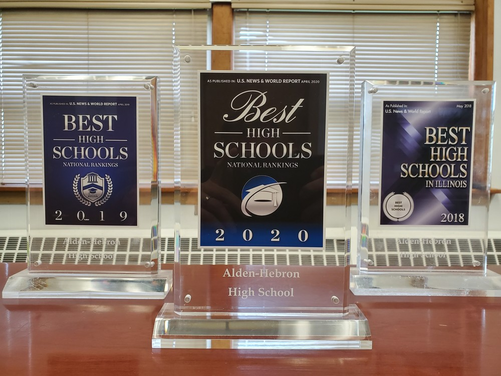 US News World Report-Best High School